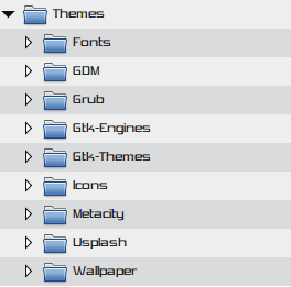 theme-folder-structure